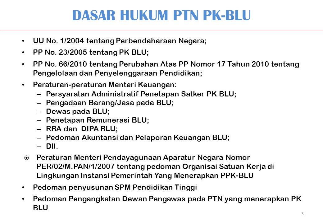 DASAR HUKUM PTN PK-BLU UU No. 1/2004 tentang Perbendaharaan Negara;