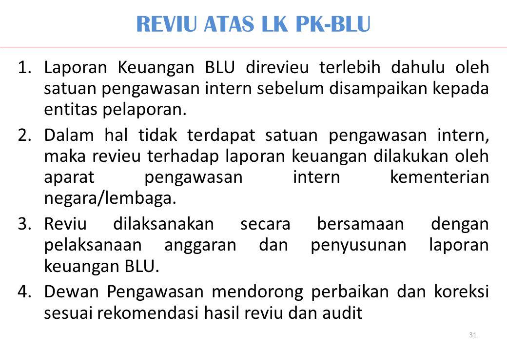 REVIU ATAS LK PK-BLU Laporan Keuangan BLU direvieu terlebih dahulu oleh satuan pengawasan intern sebelum disampaikan kepada entitas pelaporan.