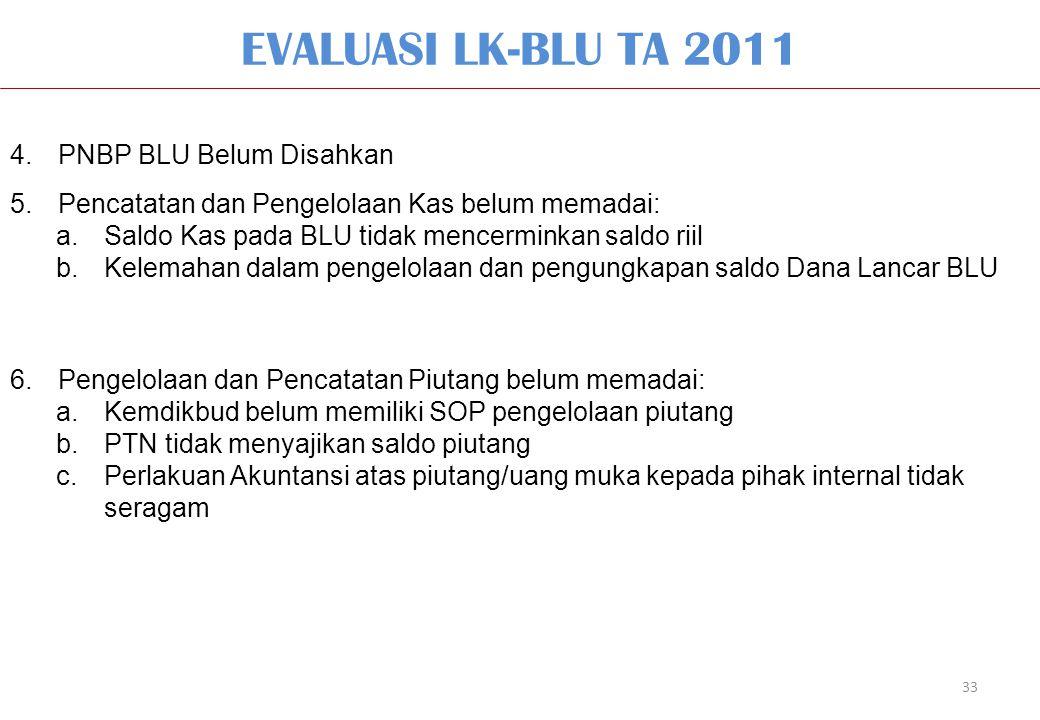 EVALUASI LK-BLU TA 2011 PNBP BLU Belum Disahkan