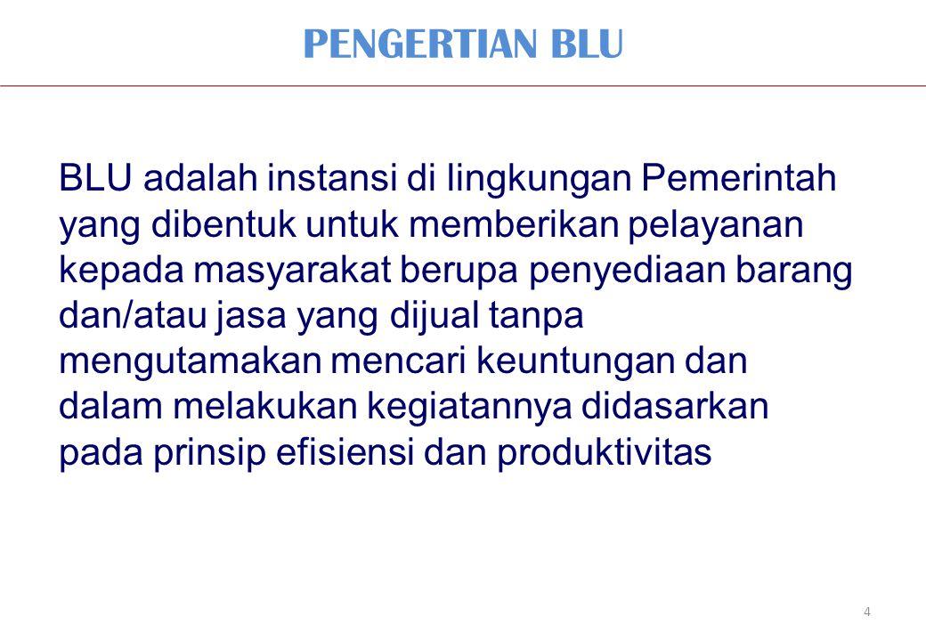 PENGERTIAN BLU