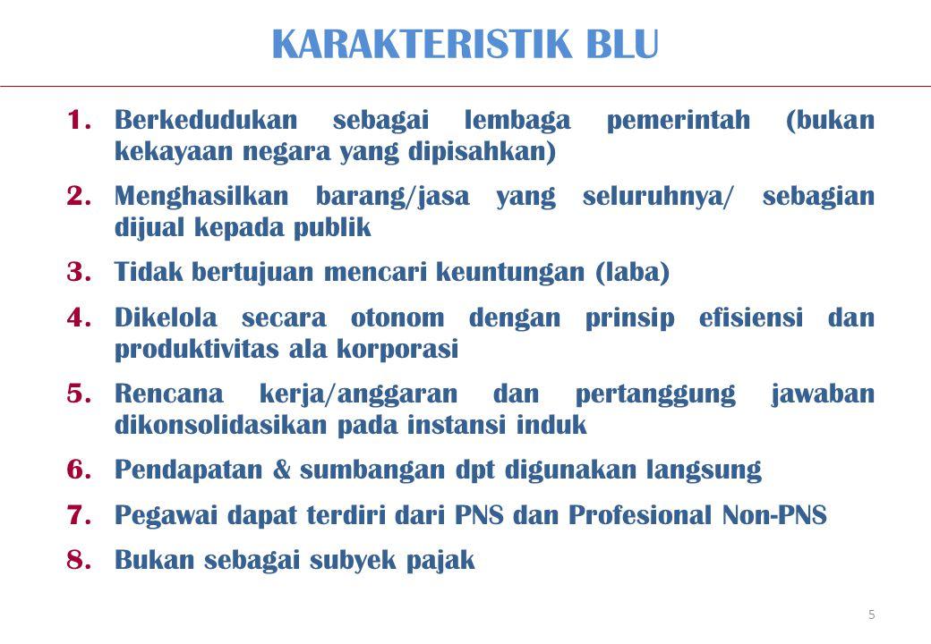 KARAKTERISTIK BLU Berkedudukan sebagai lembaga pemerintah (bukan kekayaan negara yang dipisahkan)