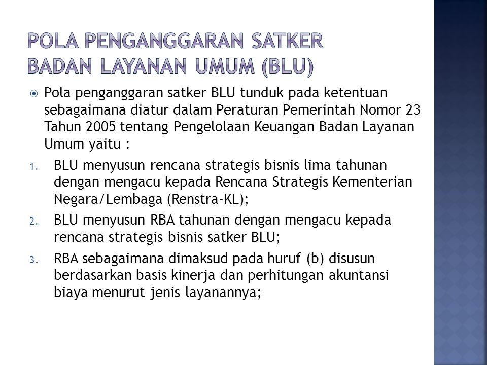 Pola Penganggaran Satker Badan Layanan Umum (BLU)