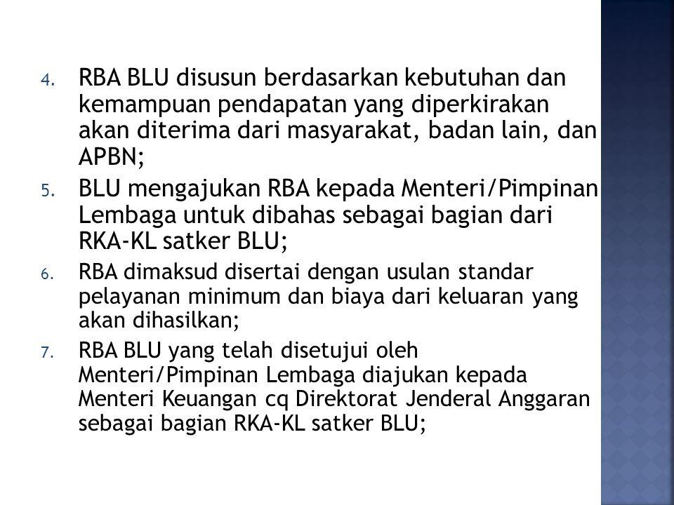 RBA BLU disusun berdasarkan kebutuhan dan kemampuan pendapatan yang diperkirakan akan diterima dari masyarakat, badan lain, dan APBN;