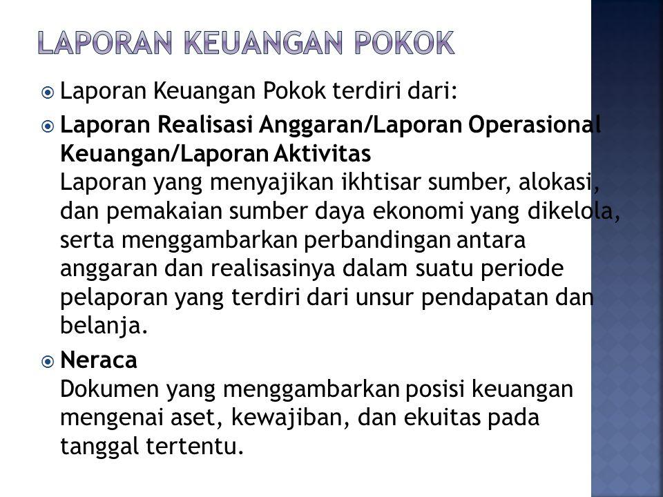 Laporan Keuangan Pokok