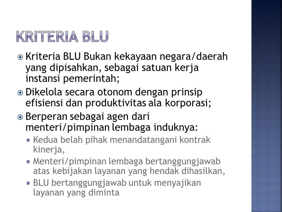 Kriteria BLU Kriteria BLU Bukan kekayaan negara/daerah yang dipisahkan, sebagai satuan kerja instansi pemerintah;