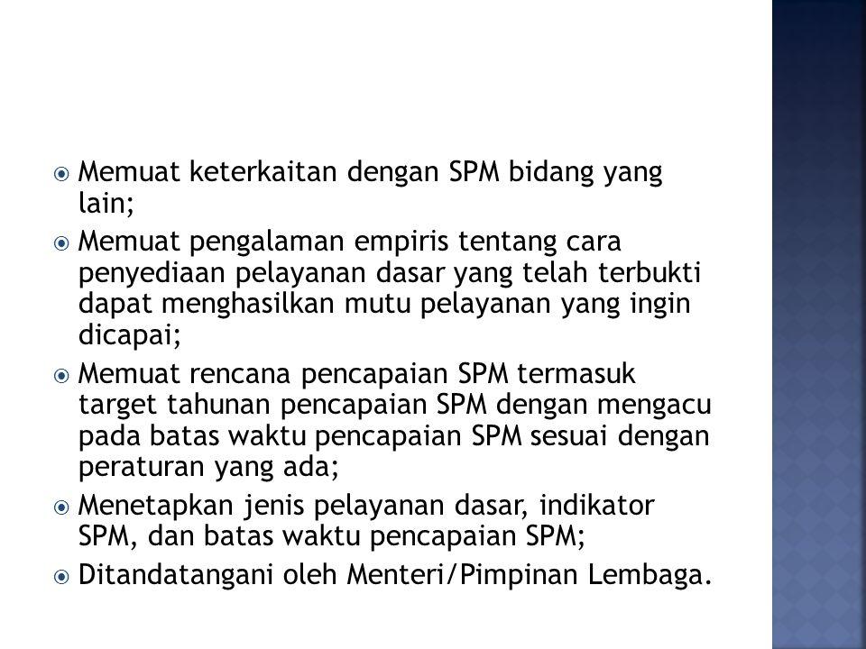 Memuat keterkaitan dengan SPM bidang yang lain;