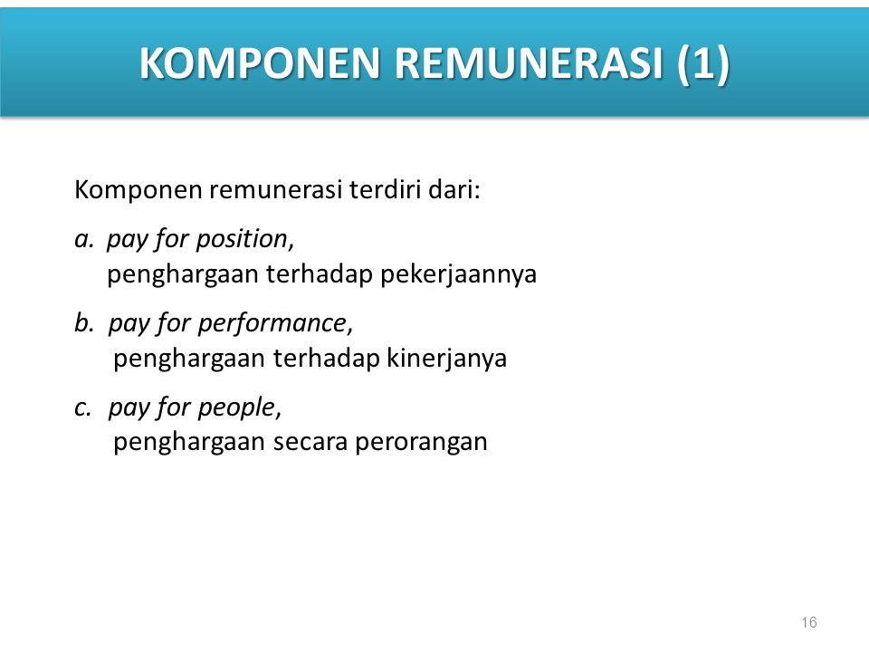 KOMPONEN REMUNERASI (1)
