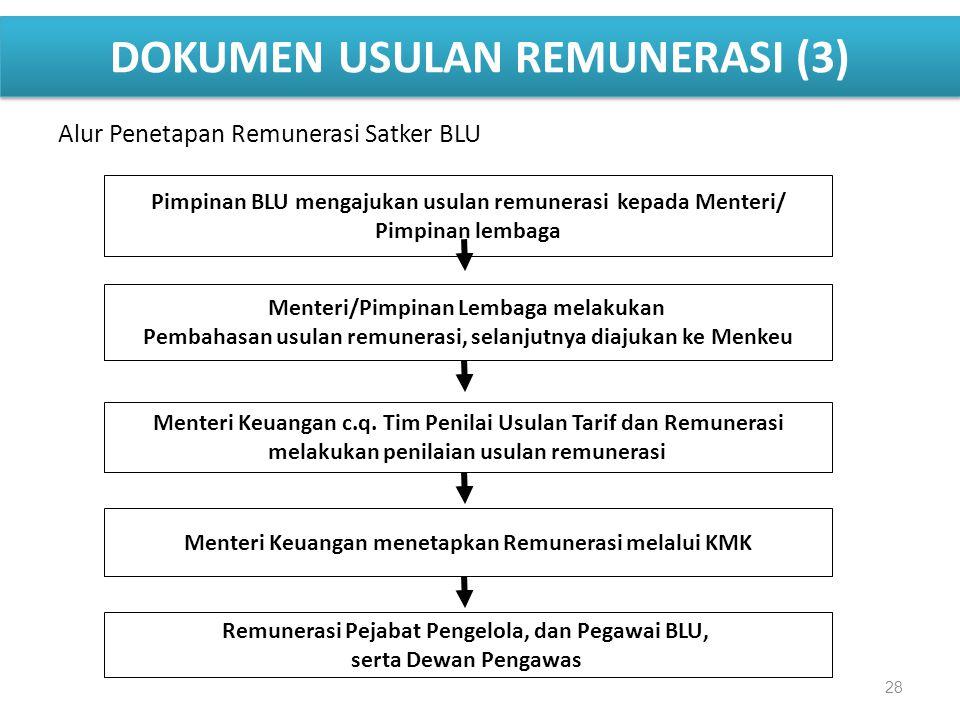 DOKUMEN USULAN REMUNERASI (3)