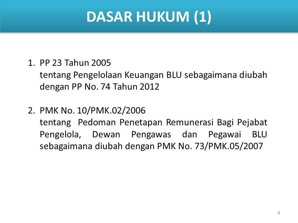 DASAR HUKUM (1) PP 23 Tahun 2005. tentang Pengelolaan Keuangan BLU sebagaimana diubah dengan PP No. 74 Tahun 2012.