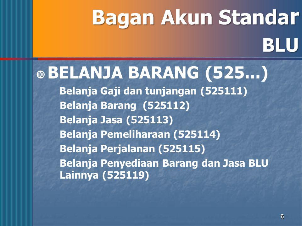 Bagan Akun Standar BLU BELANJA BARANG (525...)