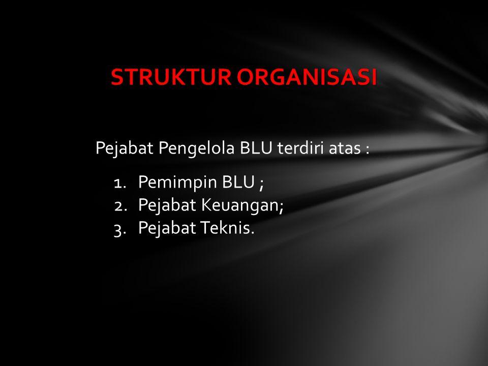 STRUKTUR ORGANISASI Pejabat Pengelola BLU terdiri atas :