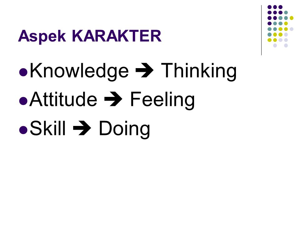 Aspek KARAKTER Knowledge  Thinking Attitude  Feeling Skill  Doing