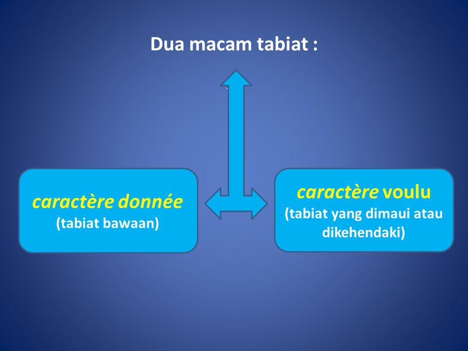 caractère donnée (tabiat bawaan) (tabiat yang dimaui atau dikehendaki)