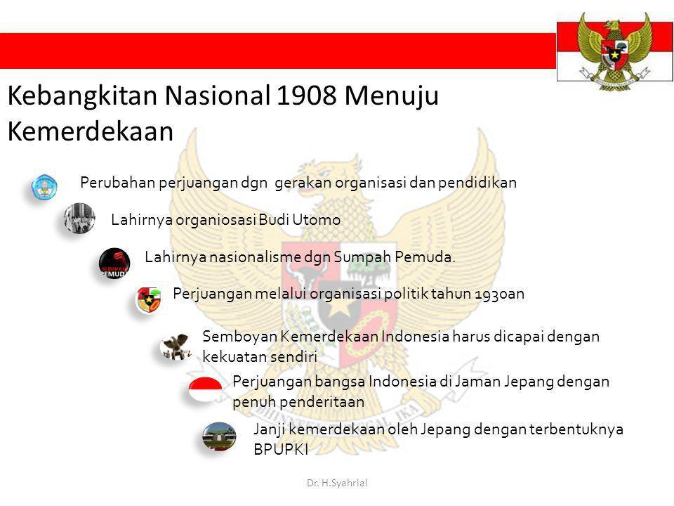 Kebangkitan Nasional 1908 Menuju Kemerdekaan