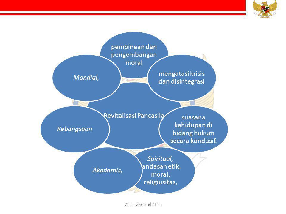 Revitalisasi Pancasila pembinaan dan pengembangan moral