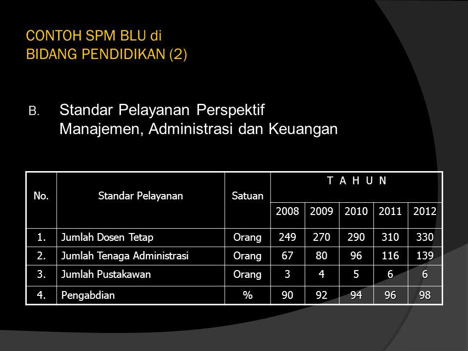 CONTOH SPM BLU di BIDANG PENDIDIKAN (2)