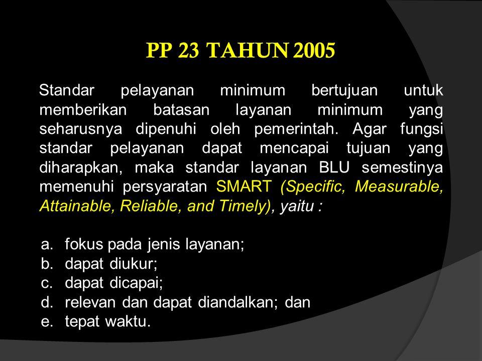 PP 23 TAHUN 2005