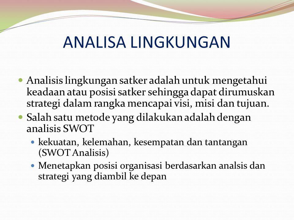 ANALISA LINGKUNGAN