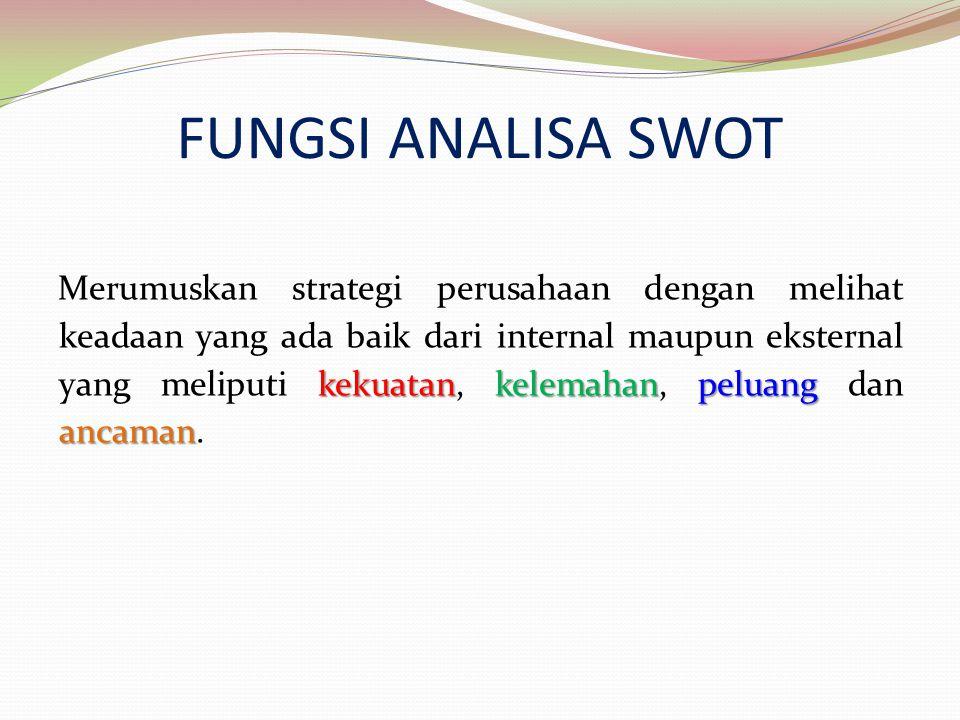 FUNGSI ANALISA SWOT