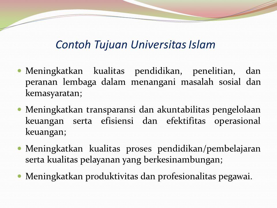 Contoh Tujuan Universitas Islam