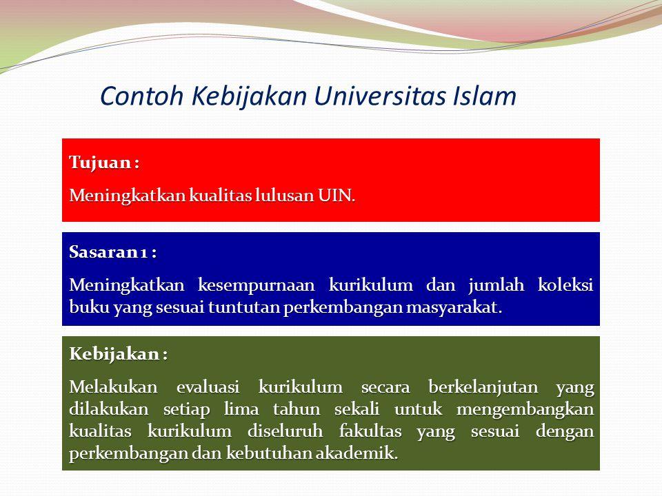 Contoh Kebijakan Universitas Islam