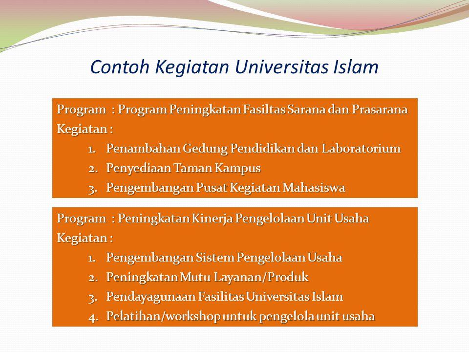 Contoh Kegiatan Universitas Islam