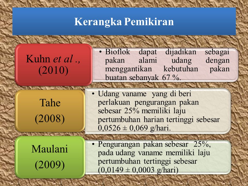 Kerangka Pemikiran Kuhn et al ., (2010) Maulani Tahe (2008) (2009)