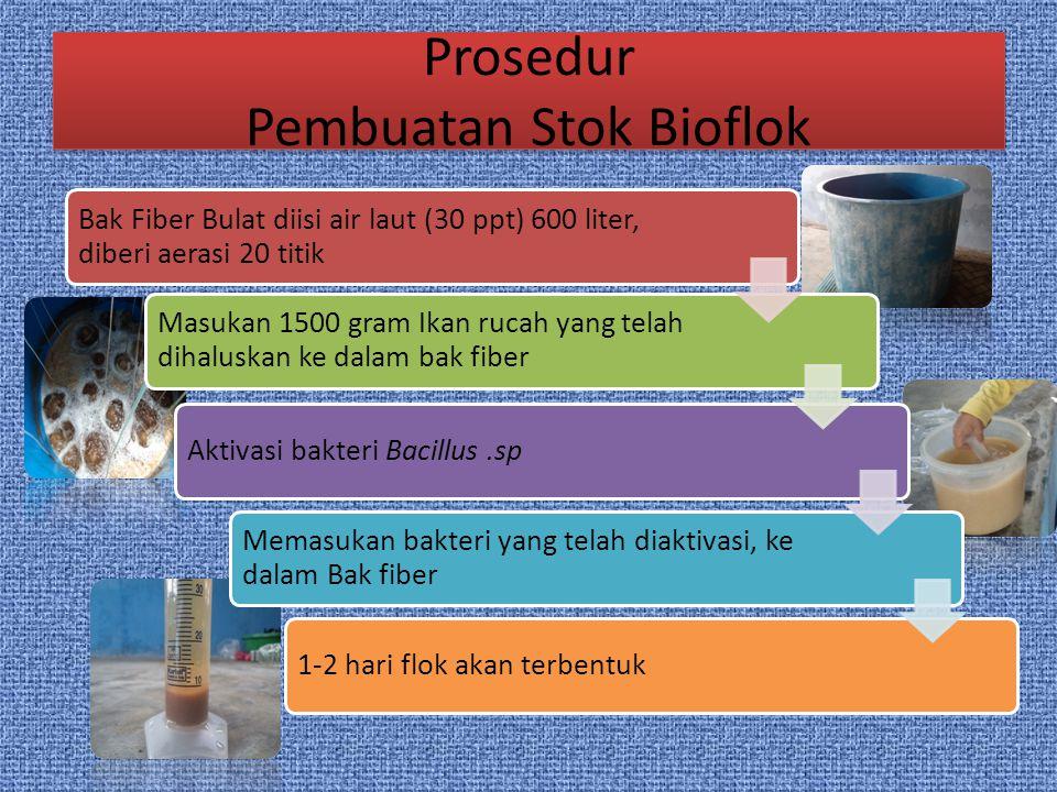 Prosedur Pembuatan Stok Bioflok