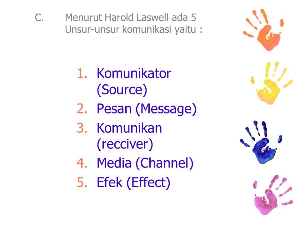 C. Menurut Harold Laswell ada 5 Unsur-unsur komunikasi yaitu :
