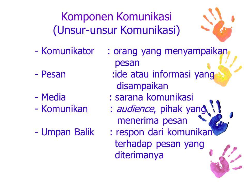 Komponen Komunikasi (Unsur-unsur Komunikasi)