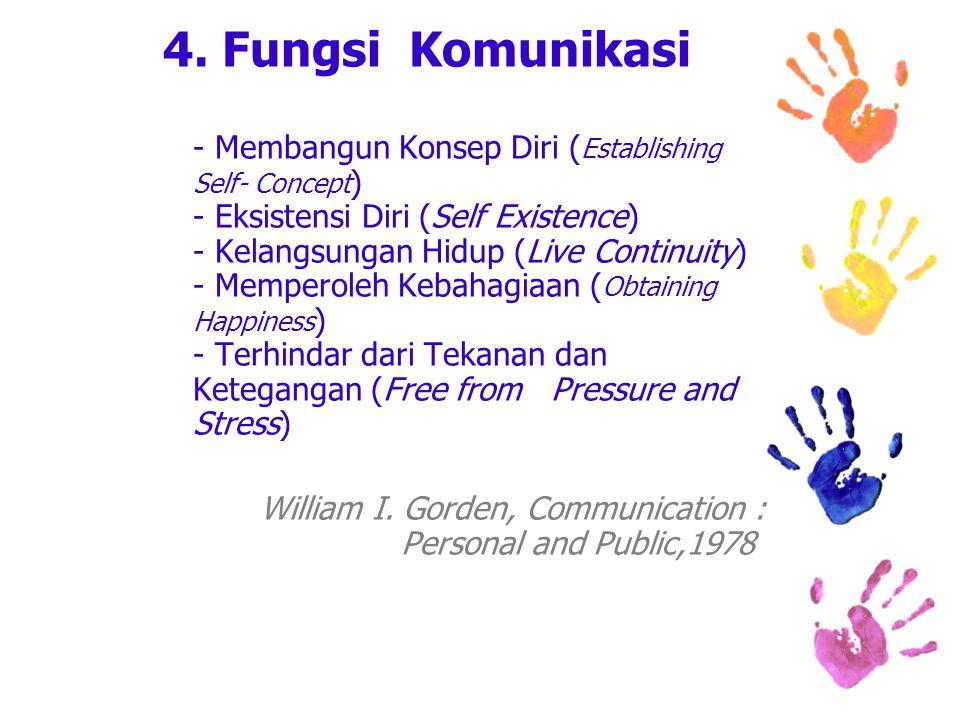 4. Fungsi Komunikasi
