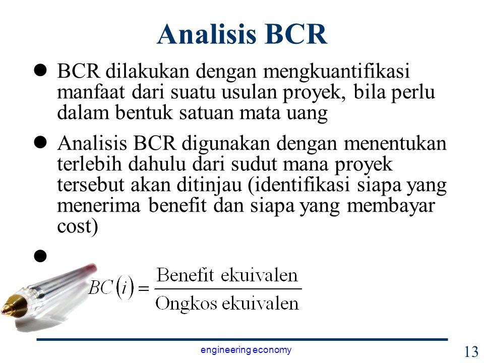 Analisis BCR BCR dilakukan dengan mengkuantifikasi manfaat dari suatu usulan proyek, bila perlu dalam bentuk satuan mata uang.