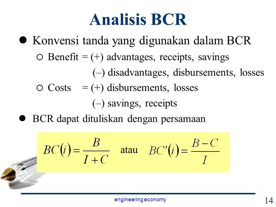 Analisis BCR Konvensi tanda yang digunakan dalam BCR