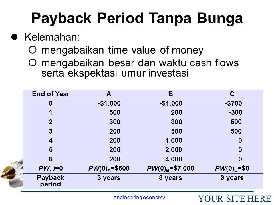 Payback Period Tanpa Bunga