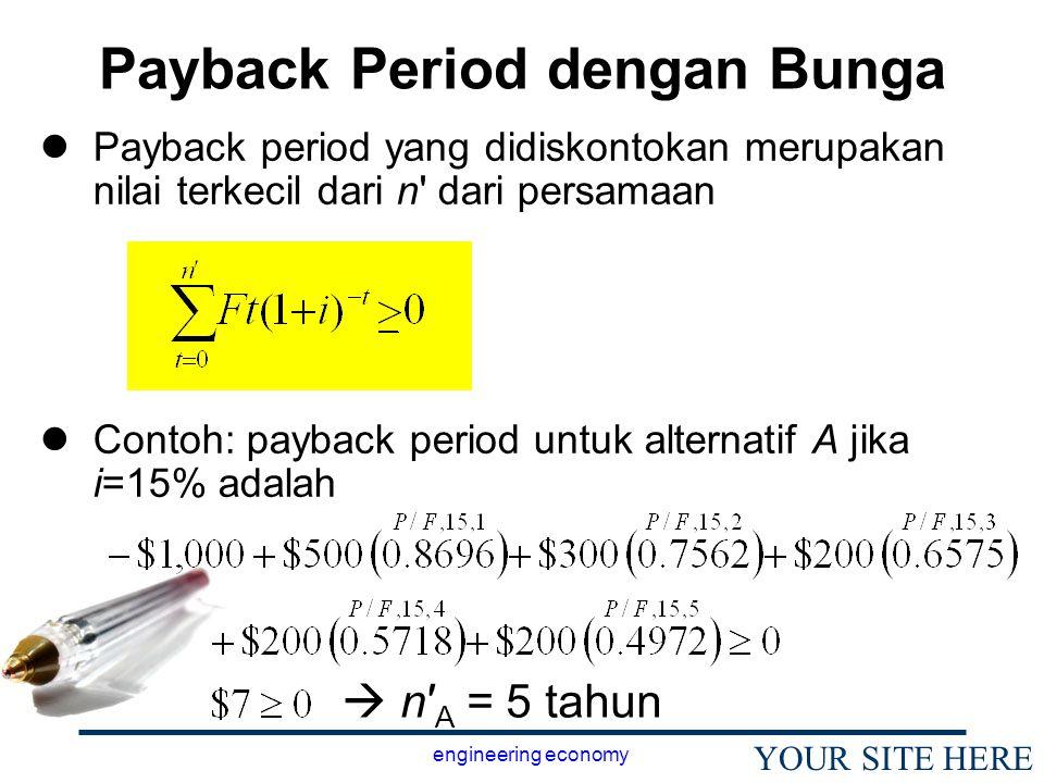 Payback Period dengan Bunga