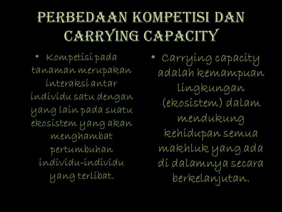 Perbedaan kompetisi dan CarRying capacity
