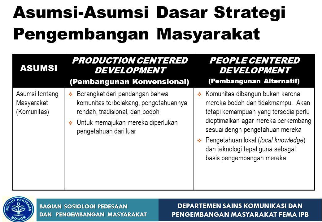Asumsi-Asumsi Dasar Strategi Pengembangan Masyarakat