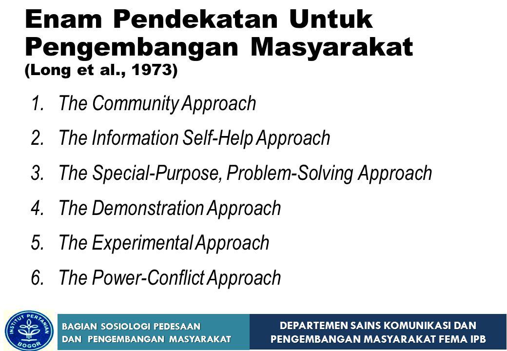 Enam Pendekatan Untuk Pengembangan Masyarakat (Long et al., 1973)