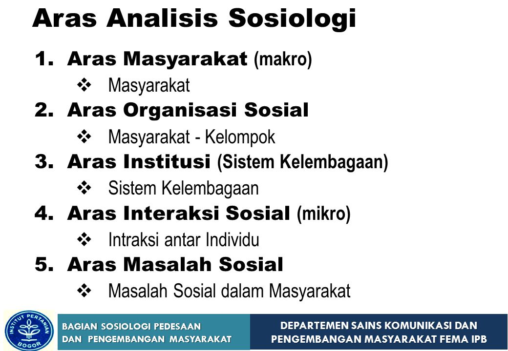 Aras Analisis Sosiologi