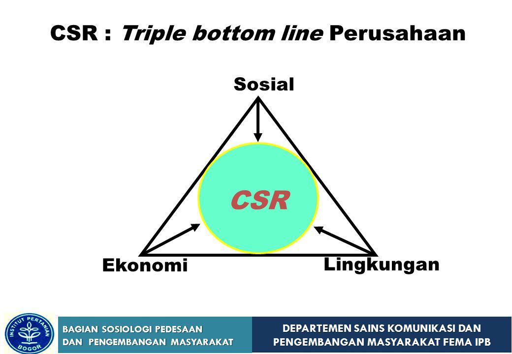 CSR : Triple bottom line Perusahaan
