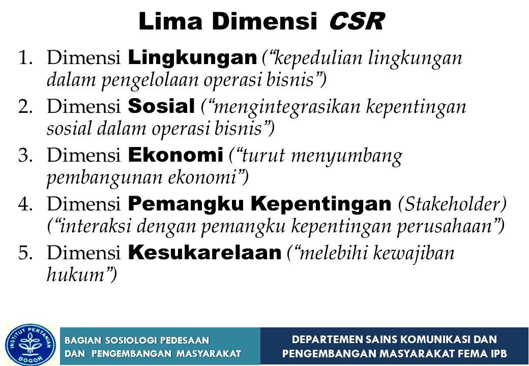 Lima Dimensi CSR Dimensi Lingkungan ( kepedulian lingkungan dalam pengelolaan operasi bisnis )