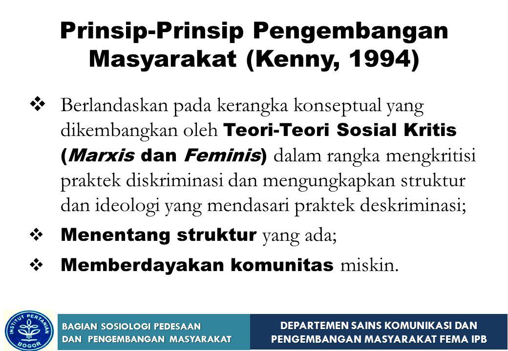 Prinsip-Prinsip Pengembangan Masyarakat (Kenny, 1994)