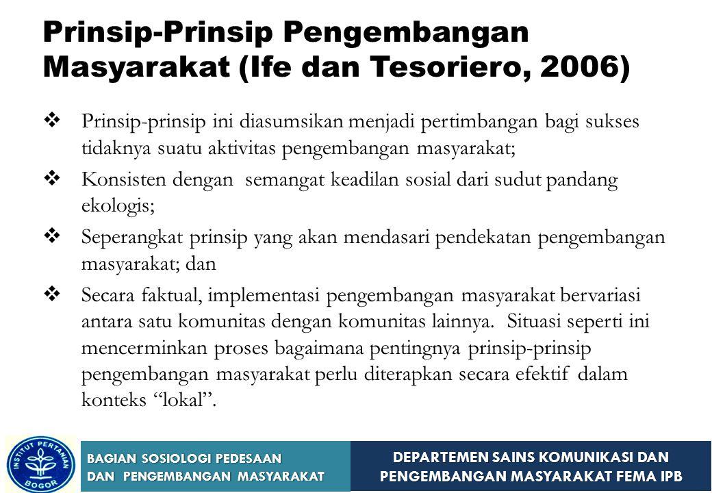 Prinsip-Prinsip Pengembangan Masyarakat (Ife dan Tesoriero, 2006)