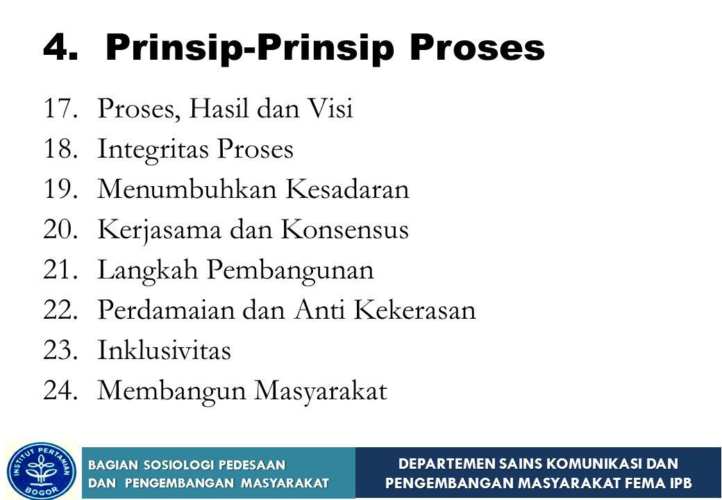 4. Prinsip-Prinsip Proses