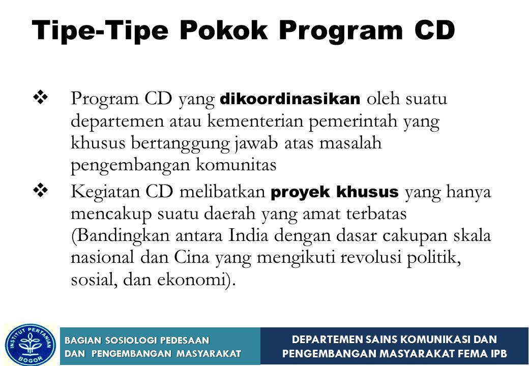 Tipe-Tipe Pokok Program CD