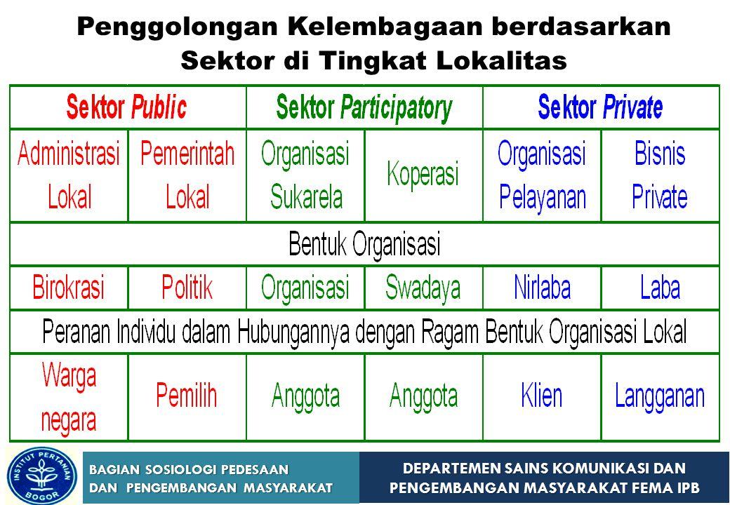 Penggolongan Kelembagaan berdasarkan Sektor di Tingkat Lokalitas
