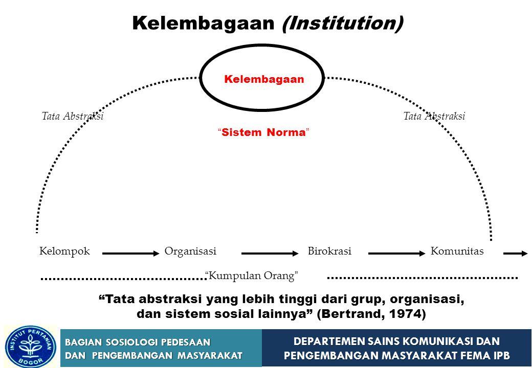 Kelembagaan (Institution)
