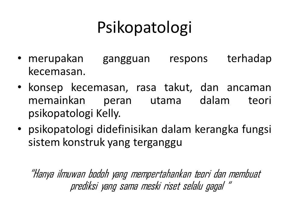 Psikopatologi merupakan gangguan respons terhadap kecemasan.