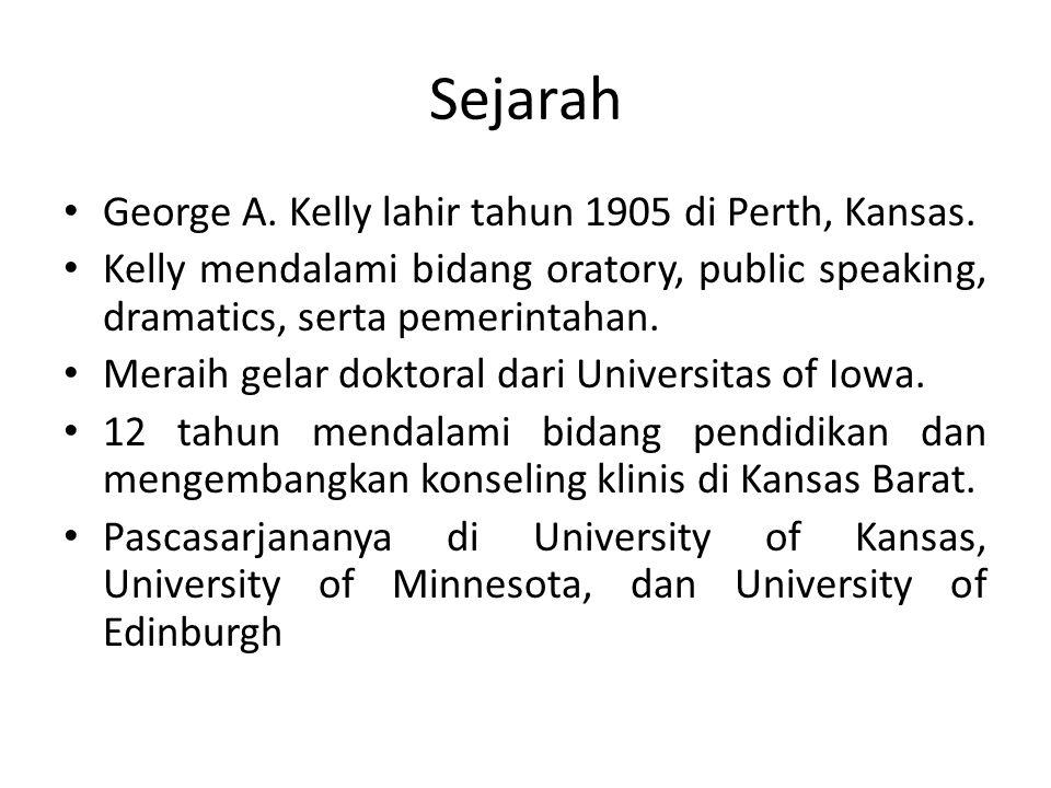 Sejarah George A. Kelly lahir tahun 1905 di Perth, Kansas.