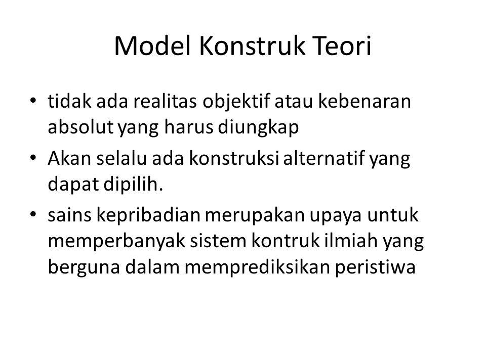 Model Konstruk Teori tidak ada realitas objektif atau kebenaran absolut yang harus diungkap.